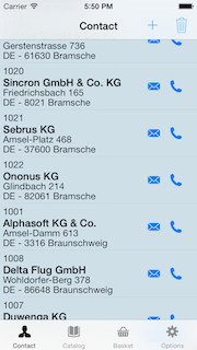 Overview of the contacts